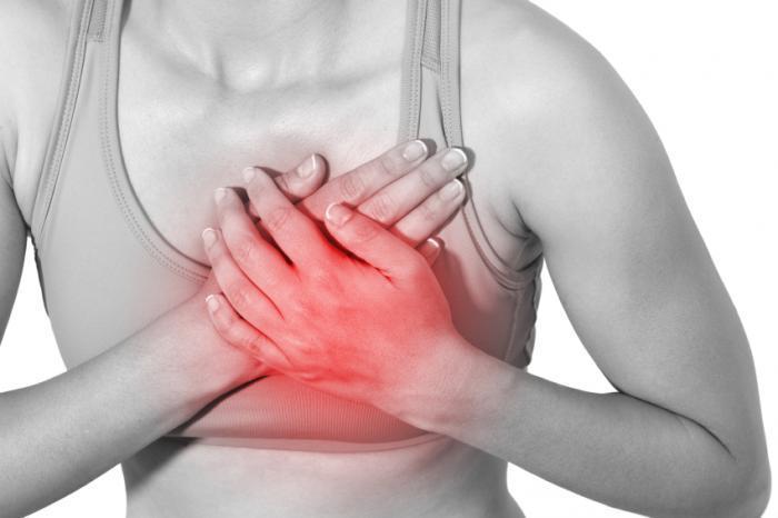 Dhimbjet e Gjirit te Femrat